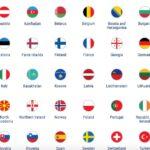 19 geplaatste landen ek 2020