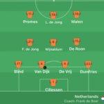 opstelling-nederlands-elftal-tegen-bosnie