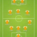 opstelling nederlands elftal EK 2021