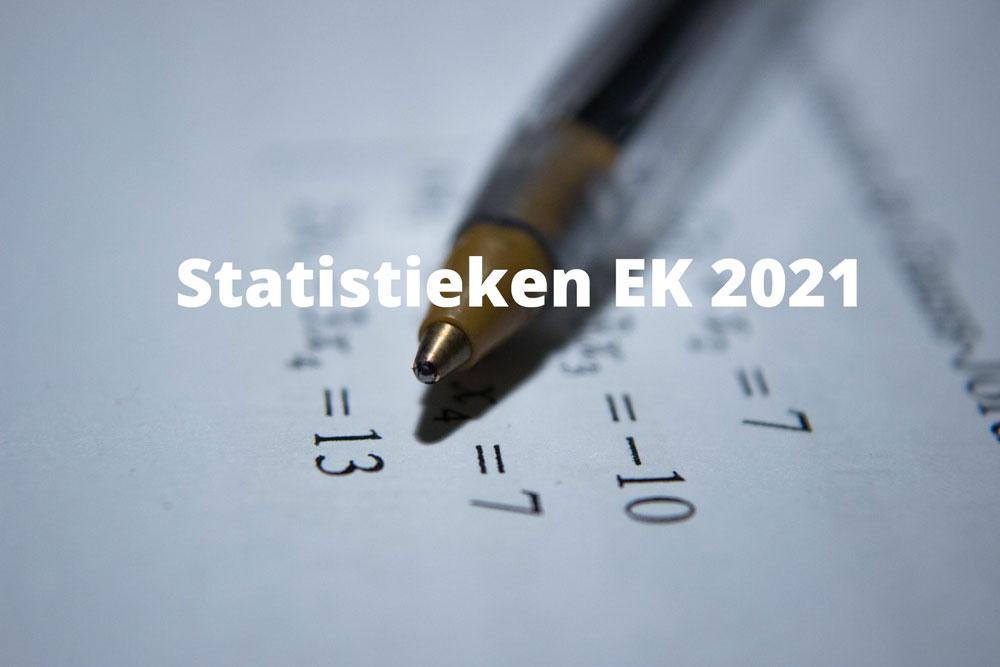 statistieken EK 2021