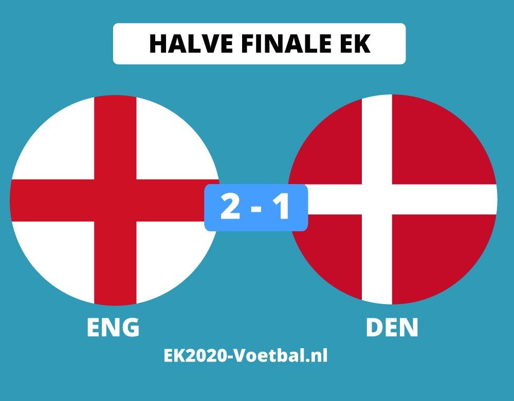 Engeland naar finale EK voetbal 2021
