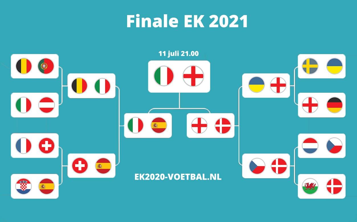 finale EK 2021 voetbal schema