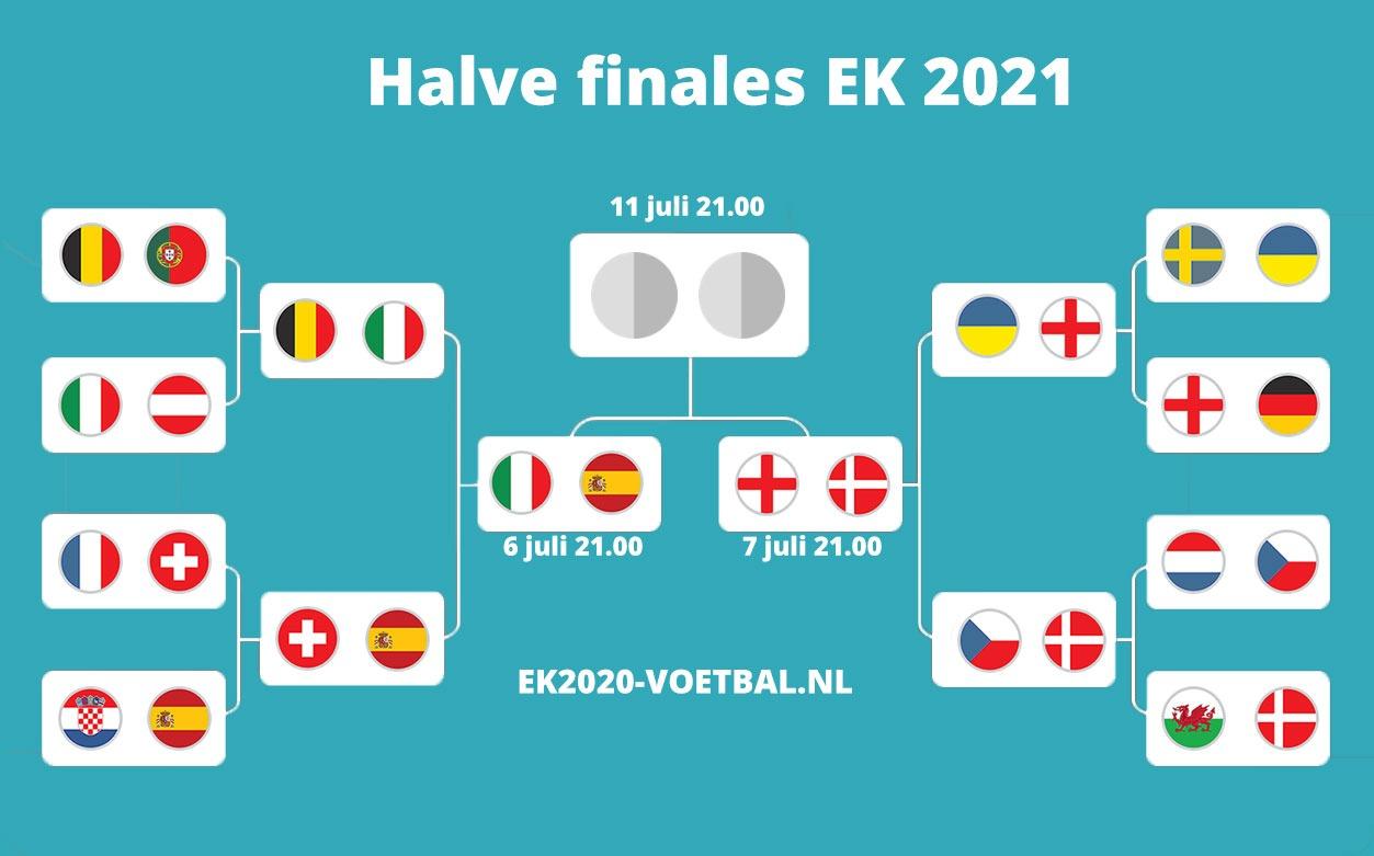 Speelschema halve finales ek 2021 voetbal