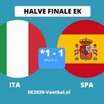 italie naar finale EK 2021 voetbal