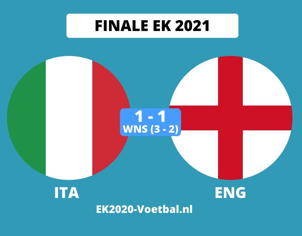 italie winnaar ek voetbal 2021